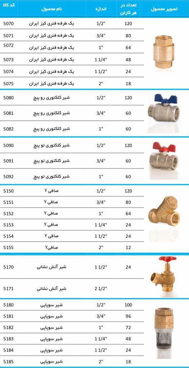 قیمت شیر برنجی کیز ایران - mobin gostar taban